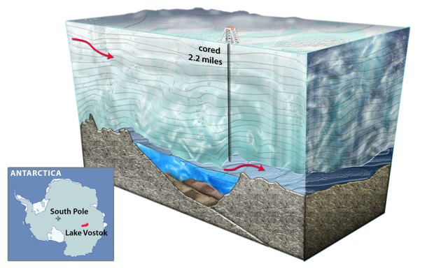 Lake Vostok may harbor life after allImage credits: US National Science Foundation