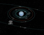 Neptune has yet another moon no one knew about Image credits: NASA, ESA, and A. Feild (STScI)